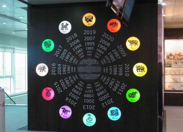 compatibilità segni zodiacali