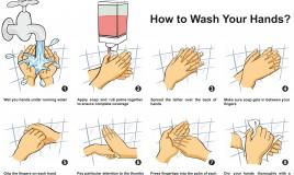 prevenzione influenza, come lavarsi mani, come igienizzare mani