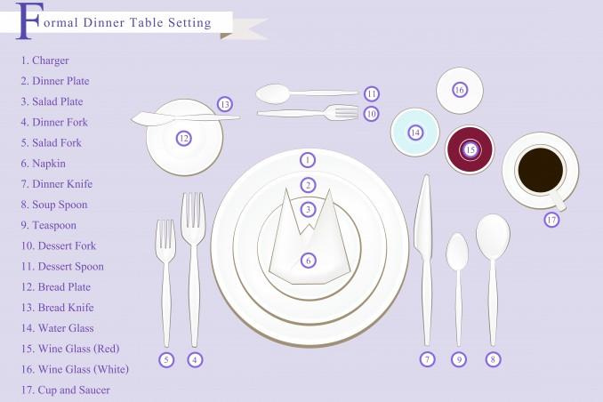 come apparecchiare tavola, apparecchiare tavola galateo, come si apparecchia una tavola