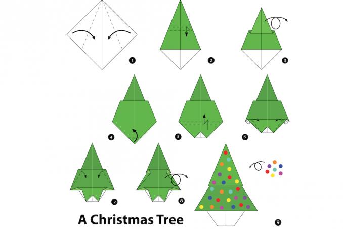 Albero Di Natale Origami.Origami Di Natale Facile Donnad