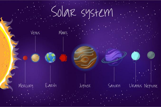sistema solare fai da te
